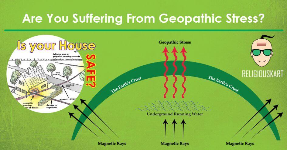 Geopathic Stress
